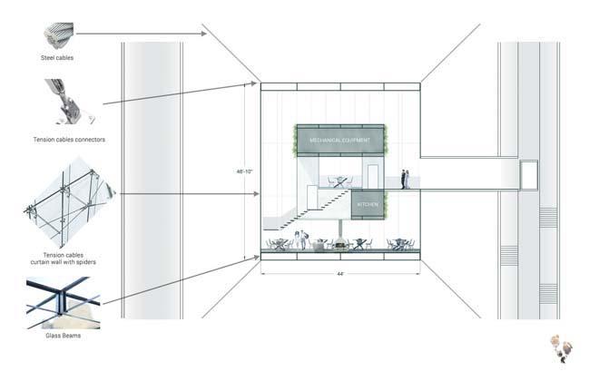 Nhà hàng với thiết kế bay bổng trên không tại New York