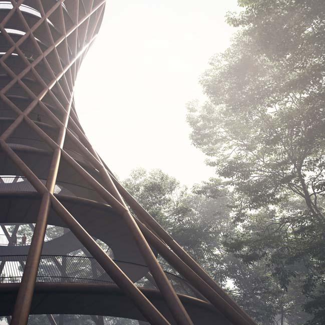 Kiến trúc xoắn ốc của tòa tháp quan sát tại Đan Mạch